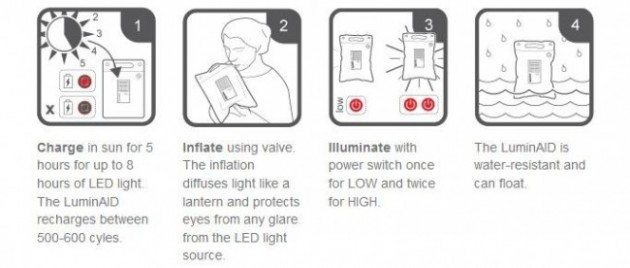 LuminAID How It Works