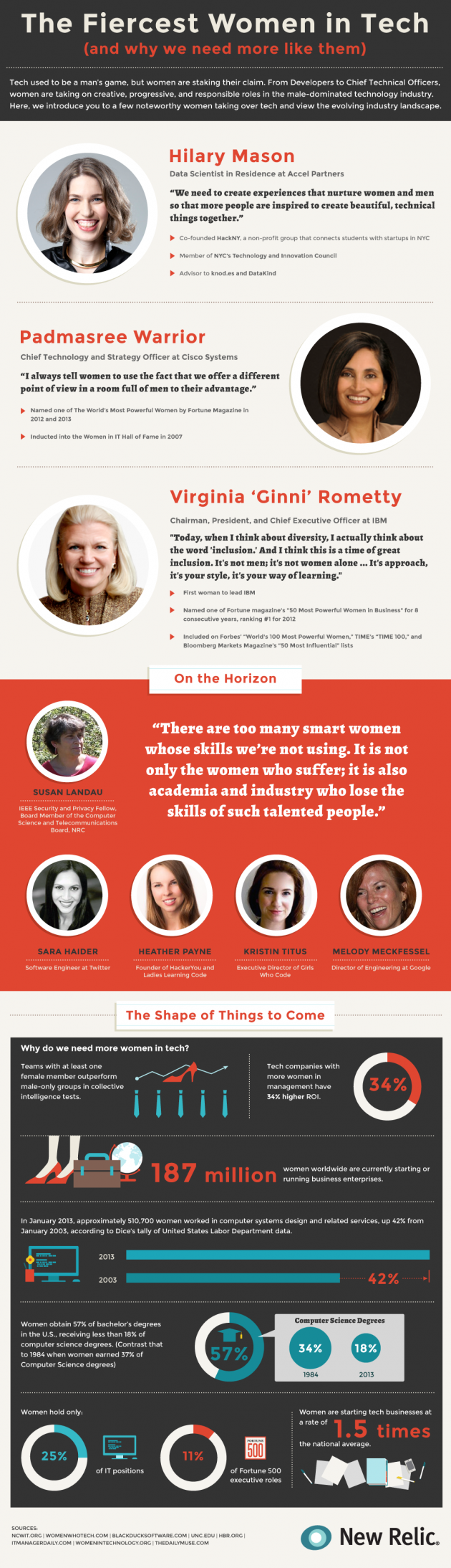 women-in-tech-new-relic
