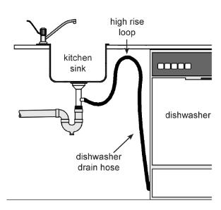 dishwasher_drain