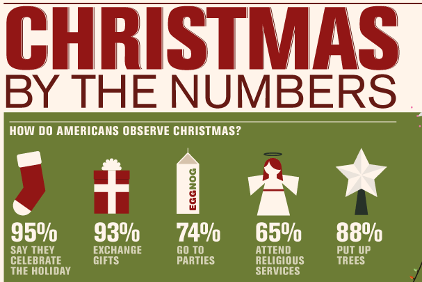 History-Christmas-facts-infographic-crop