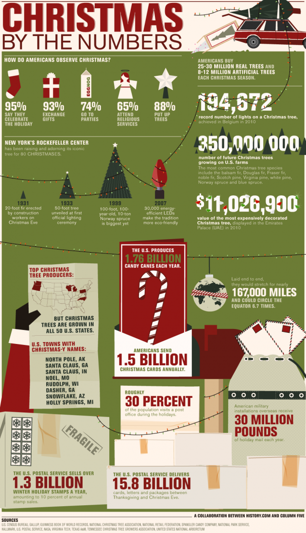 History-Christmas-facts-infographic-final