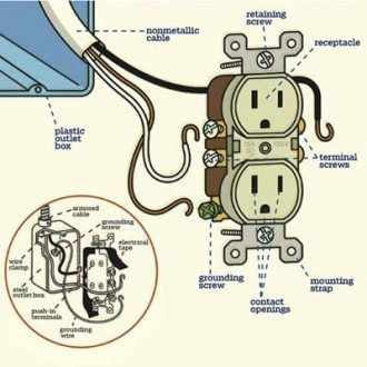 electrical-outlet-terms