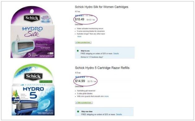 razors_genderpricing