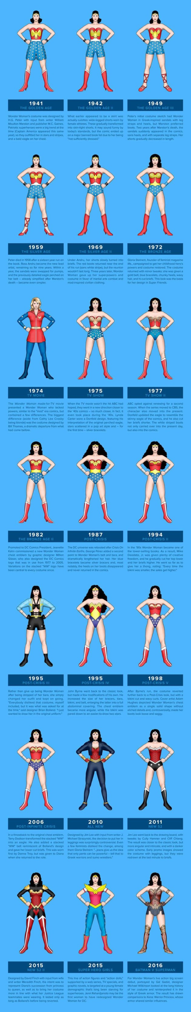 Wonder-Woman-Infographic